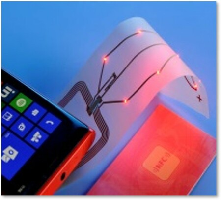 Near Field Communication (NFC) for Wireless Data and Charging.